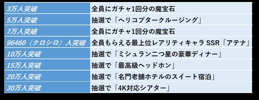 160803_Campaign2